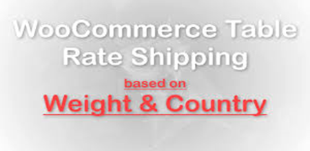 Weight/Country Shipping for WooCommerce