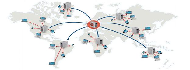 شبکه توزیع محتوا